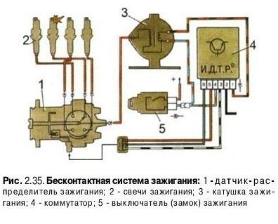 zajiganie-4